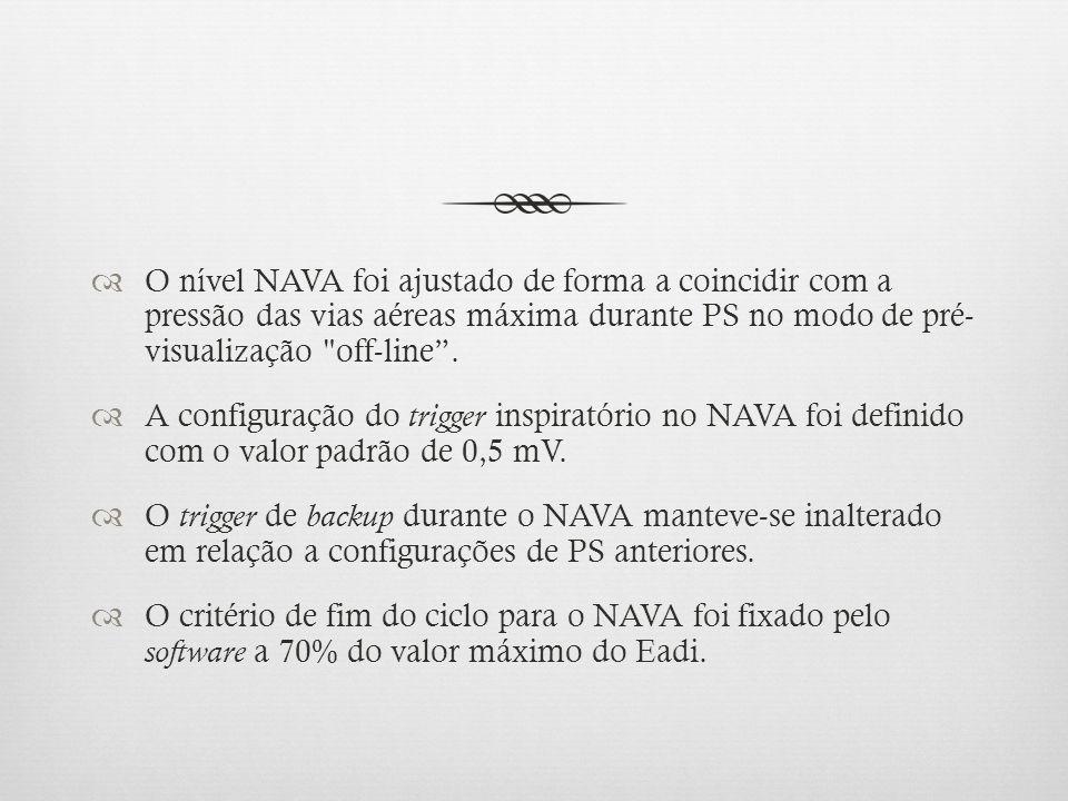 O nível NAVA foi ajustado de forma a coincidir com a pressão das vias aéreas máxima durante PS no modo de pré- visualização off-line .