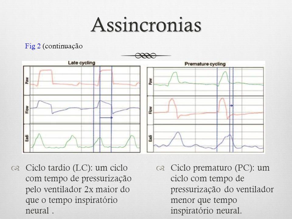 Assincronias Fig 2 (continuação.