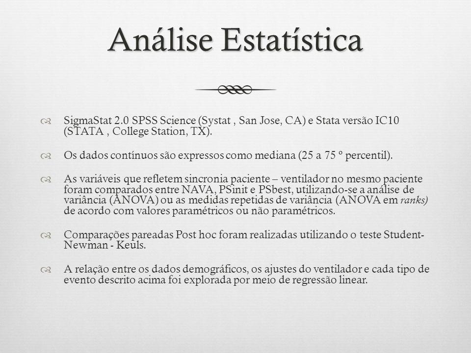Análise Estatística SigmaStat 2.0 SPSS Science (Systat , San Jose, CA) e Stata versão IC10 (STATA , College Station, TX).
