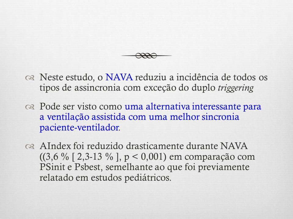 Neste estudo, o NAVA reduziu a incidência de todos os tipos de assincronia com exceção do duplo triggering