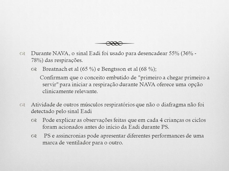 Durante NAVA, o sinal Eadi foi usado para desencadear 55% (36% - 78%) das respirações.