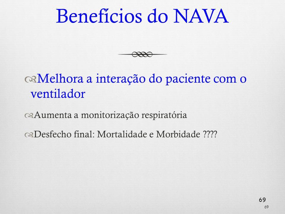 Benefícios do NAVA Melhora a interação do paciente com o ventilador