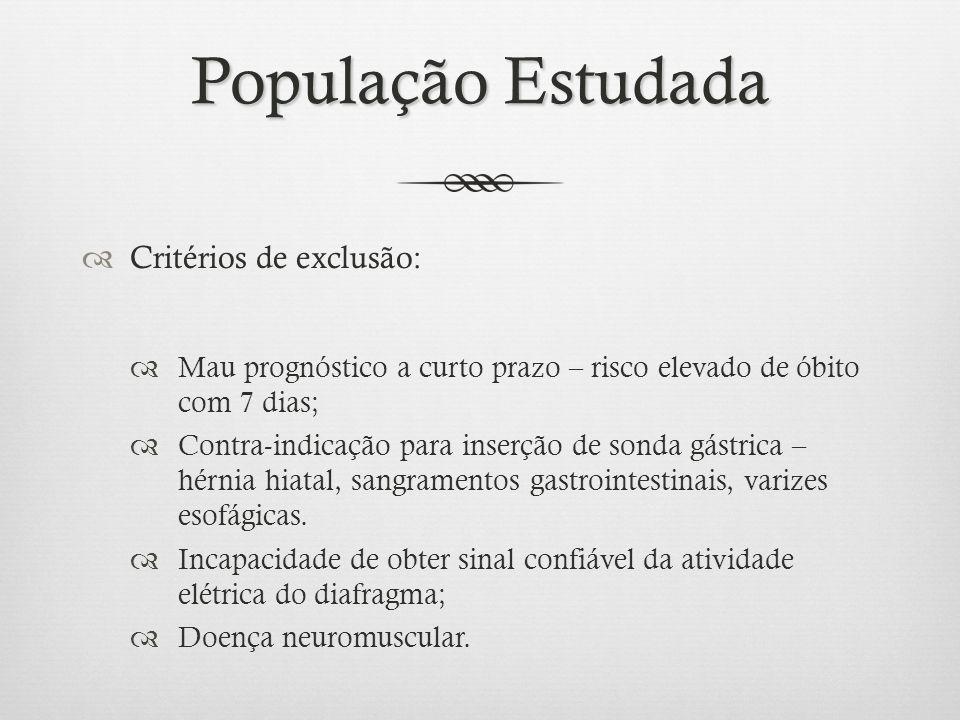 População Estudada Critérios de exclusão: