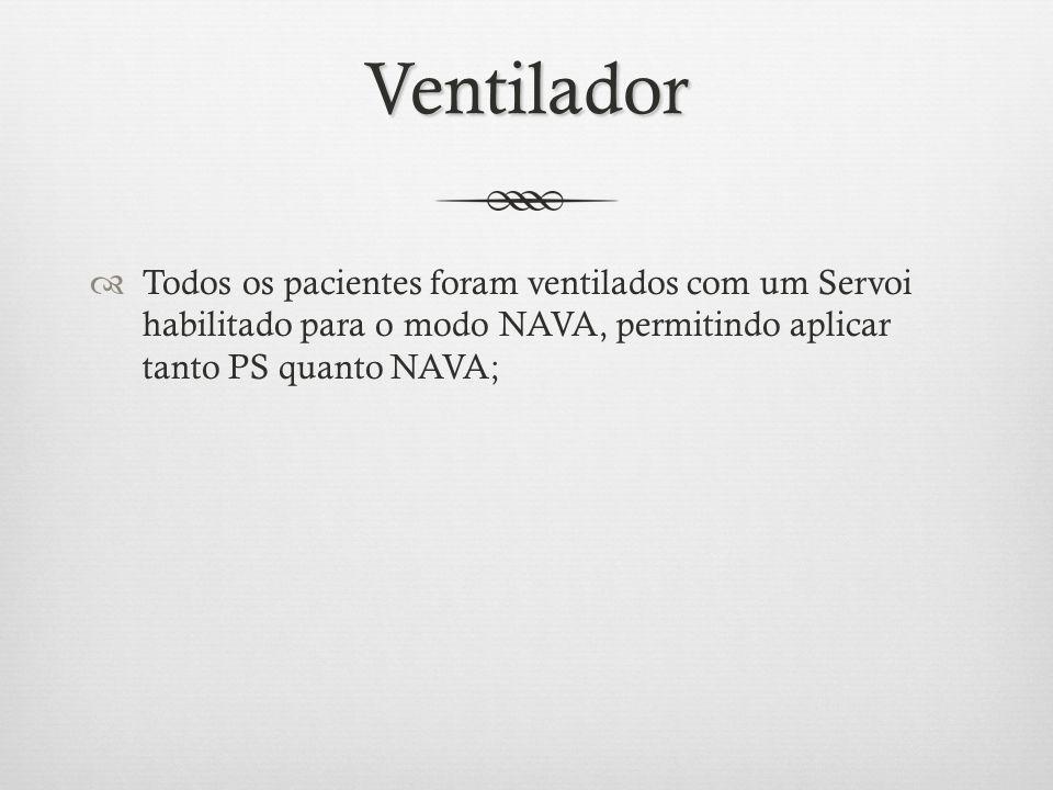 Ventilador Todos os pacientes foram ventilados com um Servoi habilitado para o modo NAVA, permitindo aplicar tanto PS quanto NAVA;