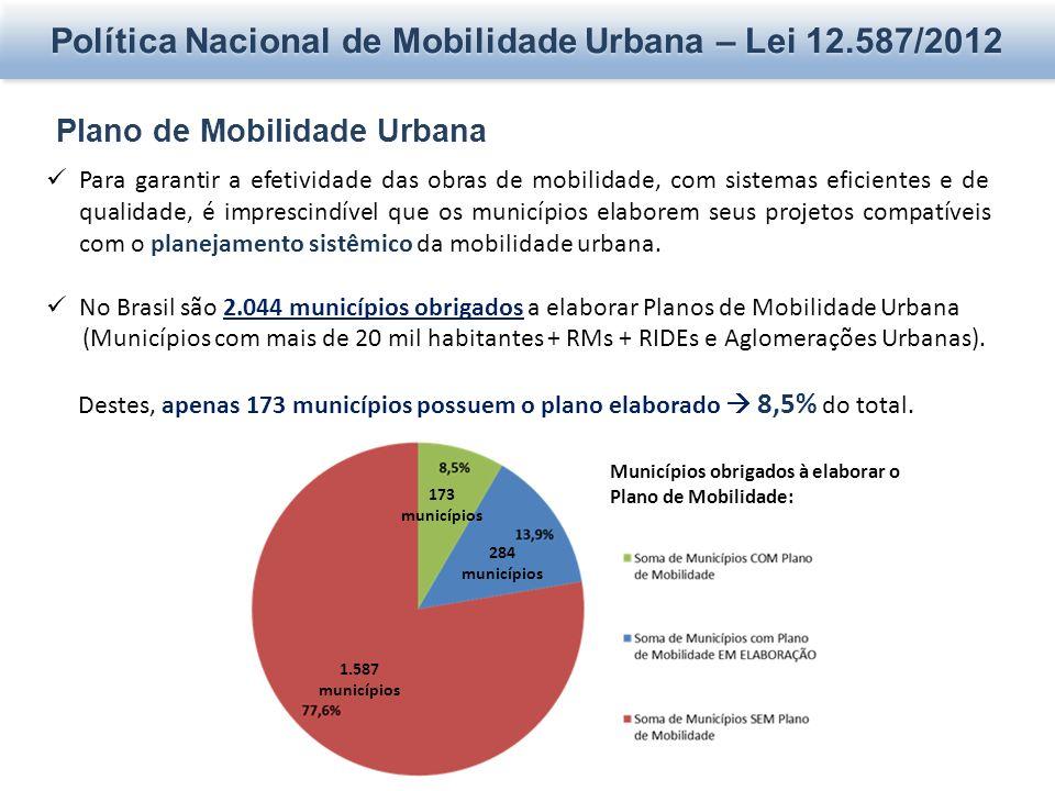 Política Nacional de Mobilidade Urbana – Lei 12.587/2012