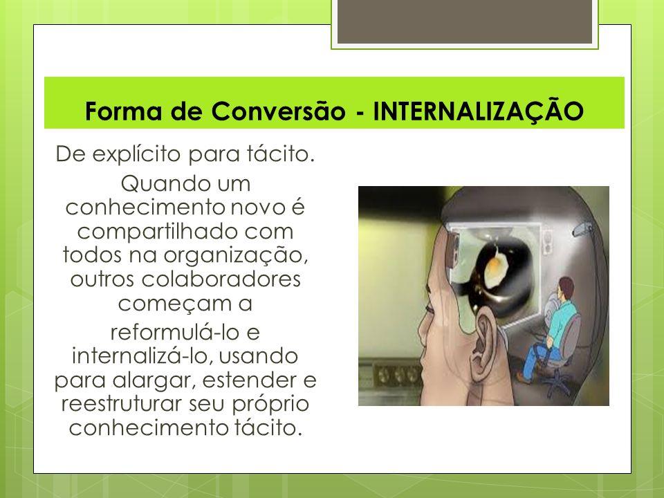 Forma de Conversão - INTERNALIZAÇÃO