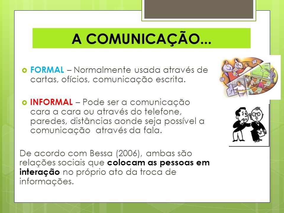 A COMUNICAÇÃO... FORMAL – Normalmente usada através de cartas, ofícios, comunicação escrita.