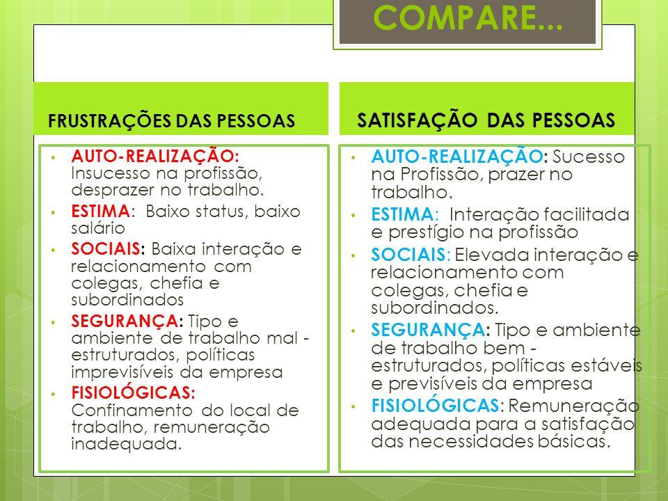 FRUSTRAÇÕES DAS PESSOAS SATISFAÇÃO DAS PESSOAS