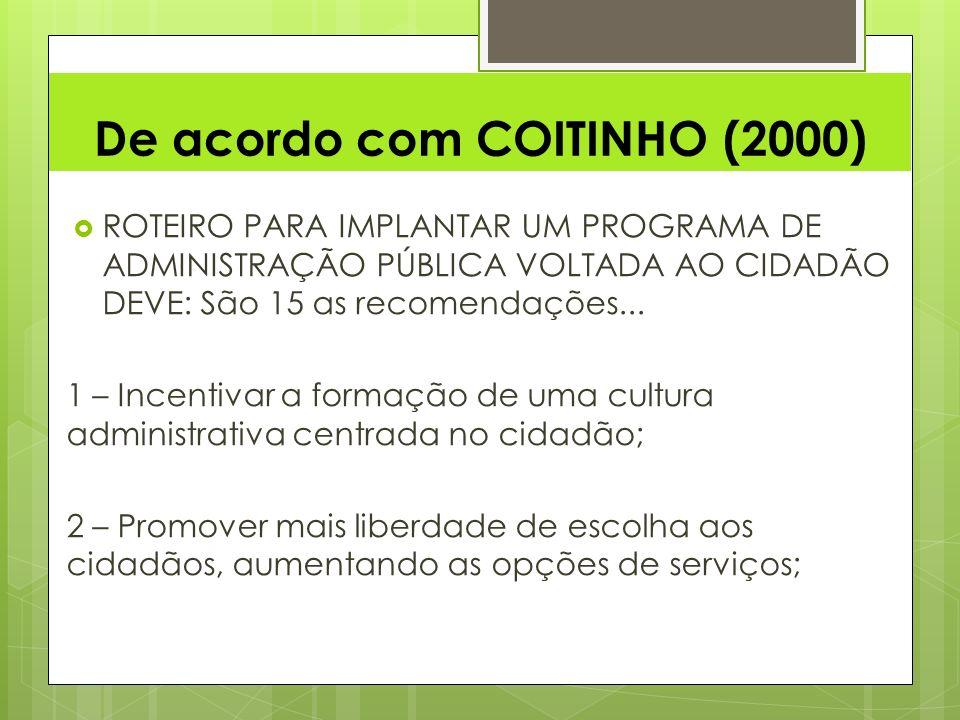 De acordo com COITINHO (2000)