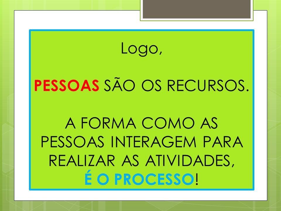 Logo, PESSOAS SÃO OS RECURSOS