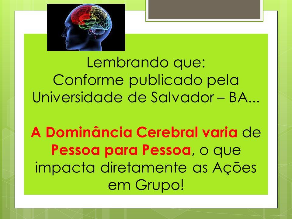 Lembrando que: Conforme publicado pela Universidade de Salvador – BA