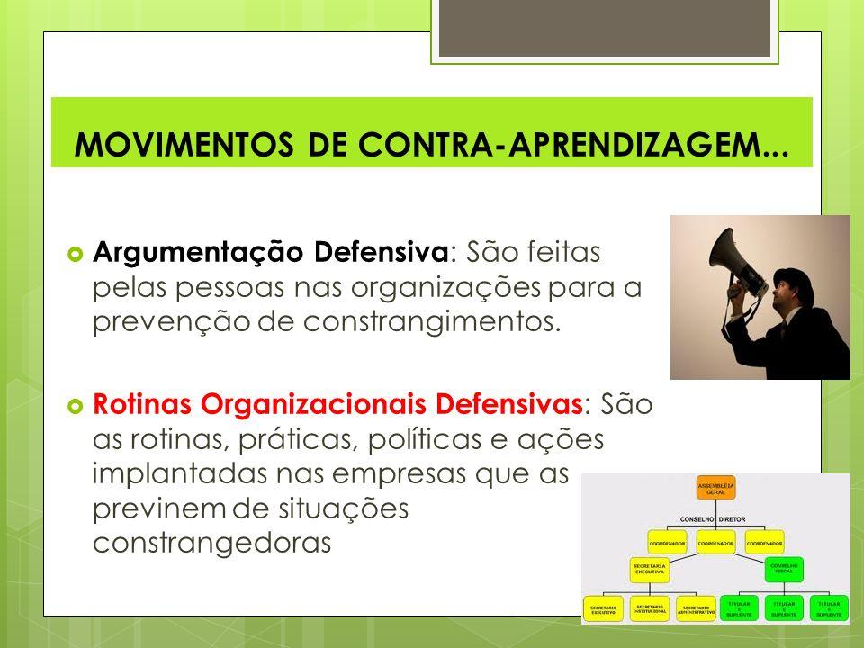 MOVIMENTOS DE CONTRA-APRENDIZAGEM...