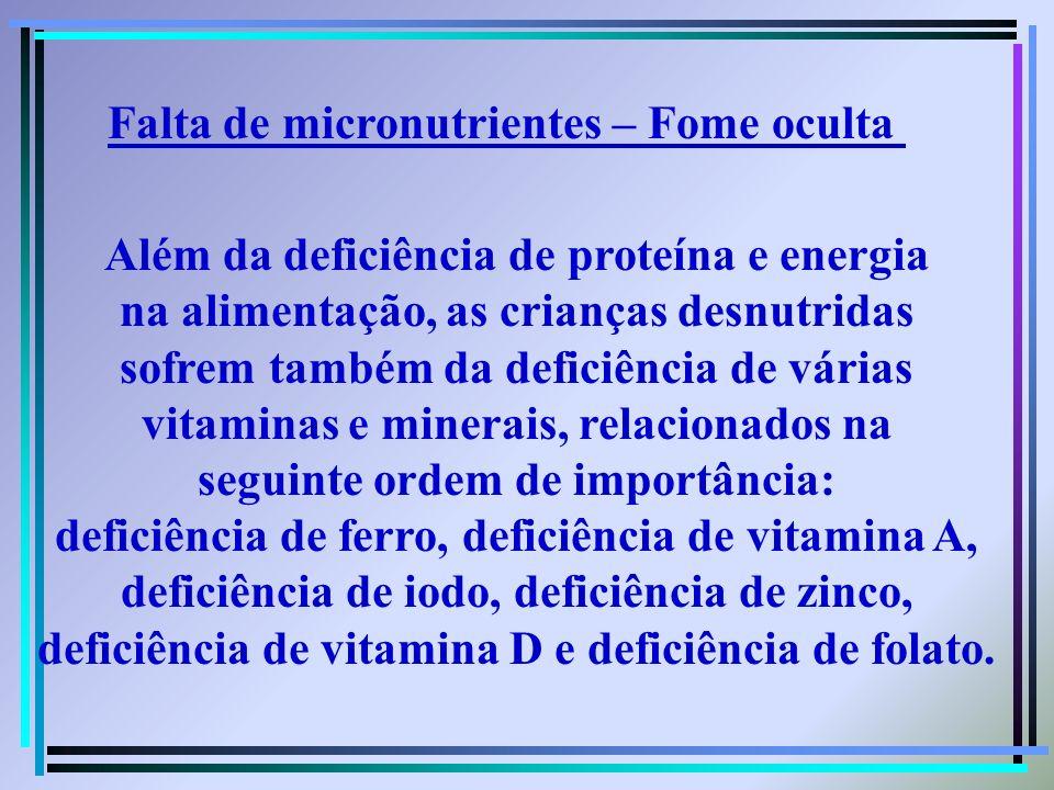 Falta de micronutrientes – Fome oculta