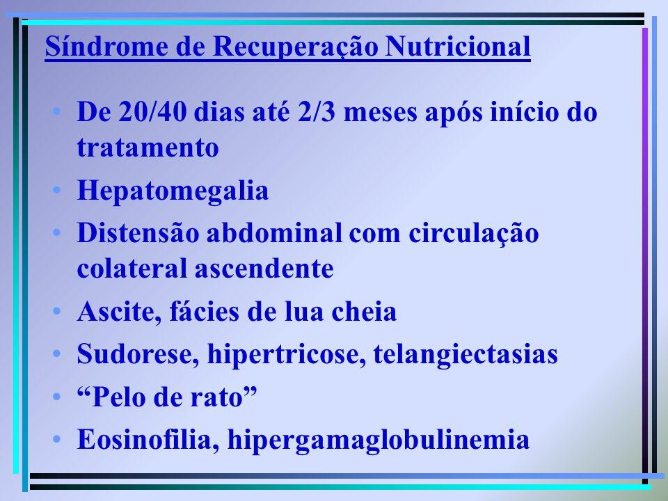 Síndrome de Recuperação Nutricional