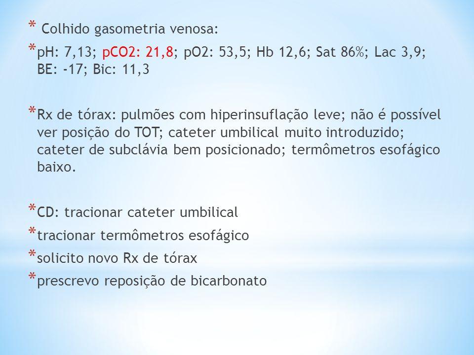 Colhido gasometria venosa: