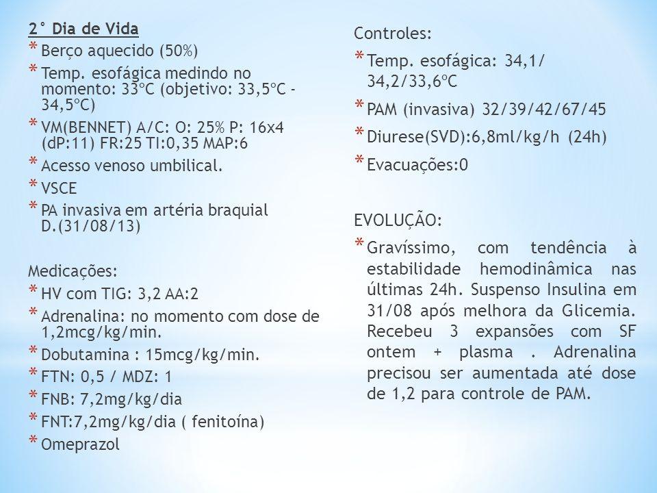 Diurese(SVD):6,8ml/kg/h (24h) Evacuações:0