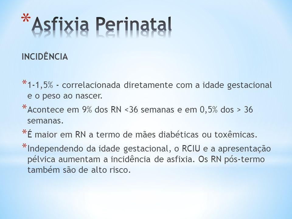 Asfixia Perinatal INCIDÊNCIA