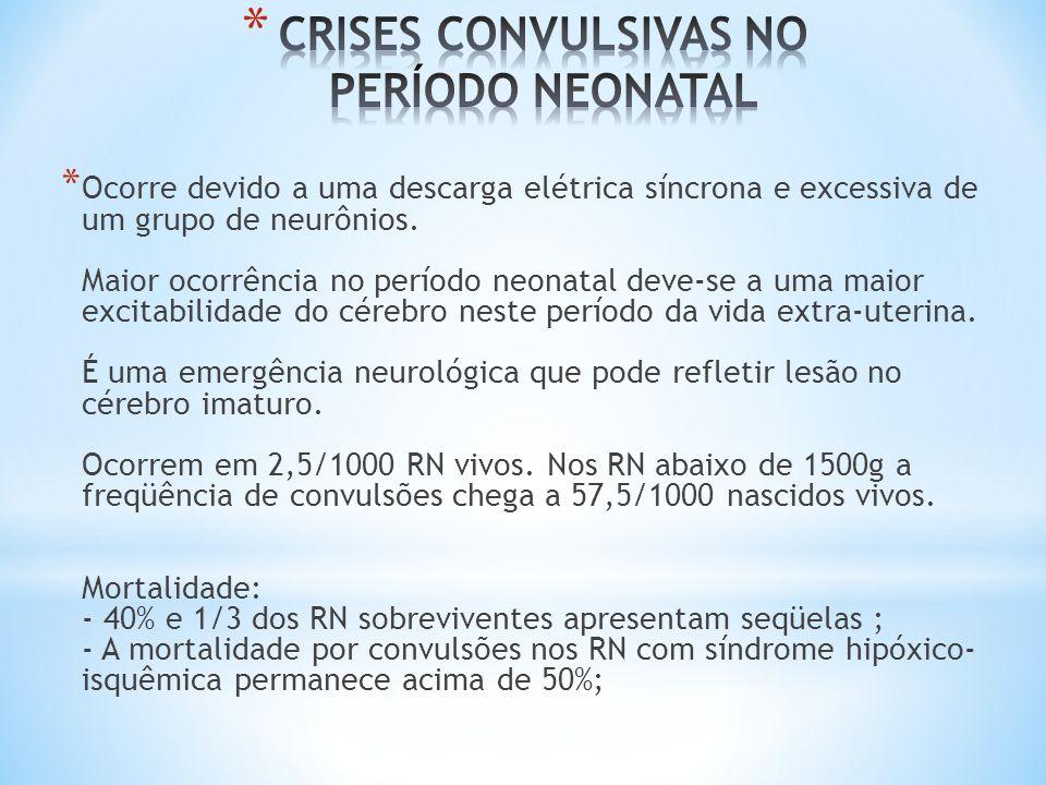 CRISES CONVULSIVAS NO PERÍODO NEONATAL
