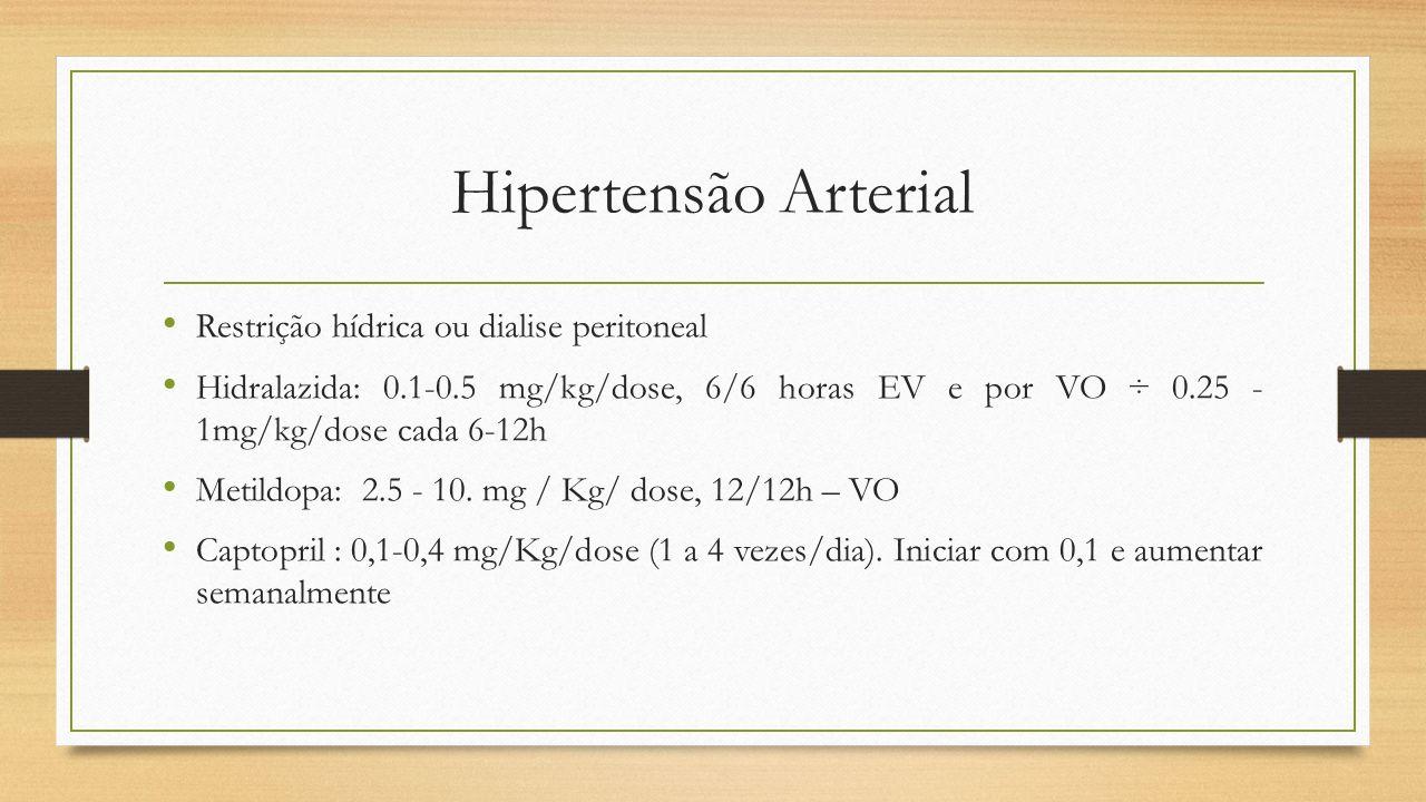 Hipertensão Arterial Restrição hídrica ou dialise peritoneal
