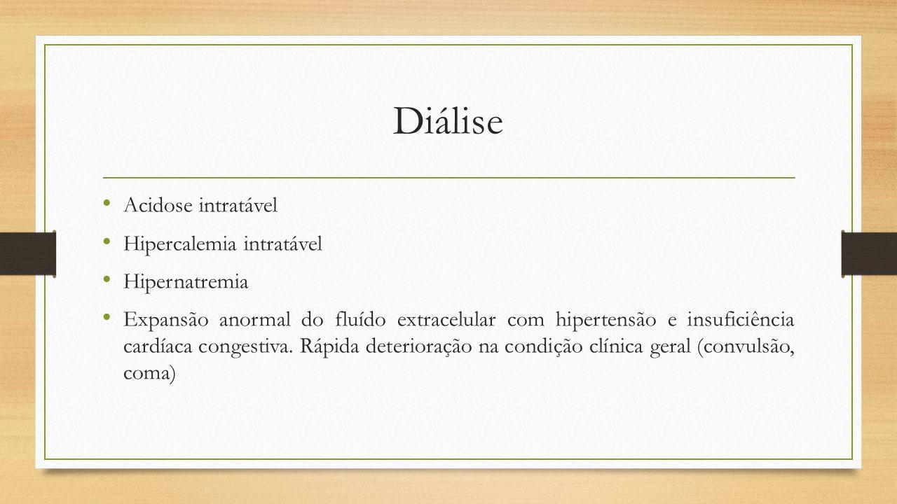 Diálise Acidose intratável Hipercalemia intratável Hipernatremia