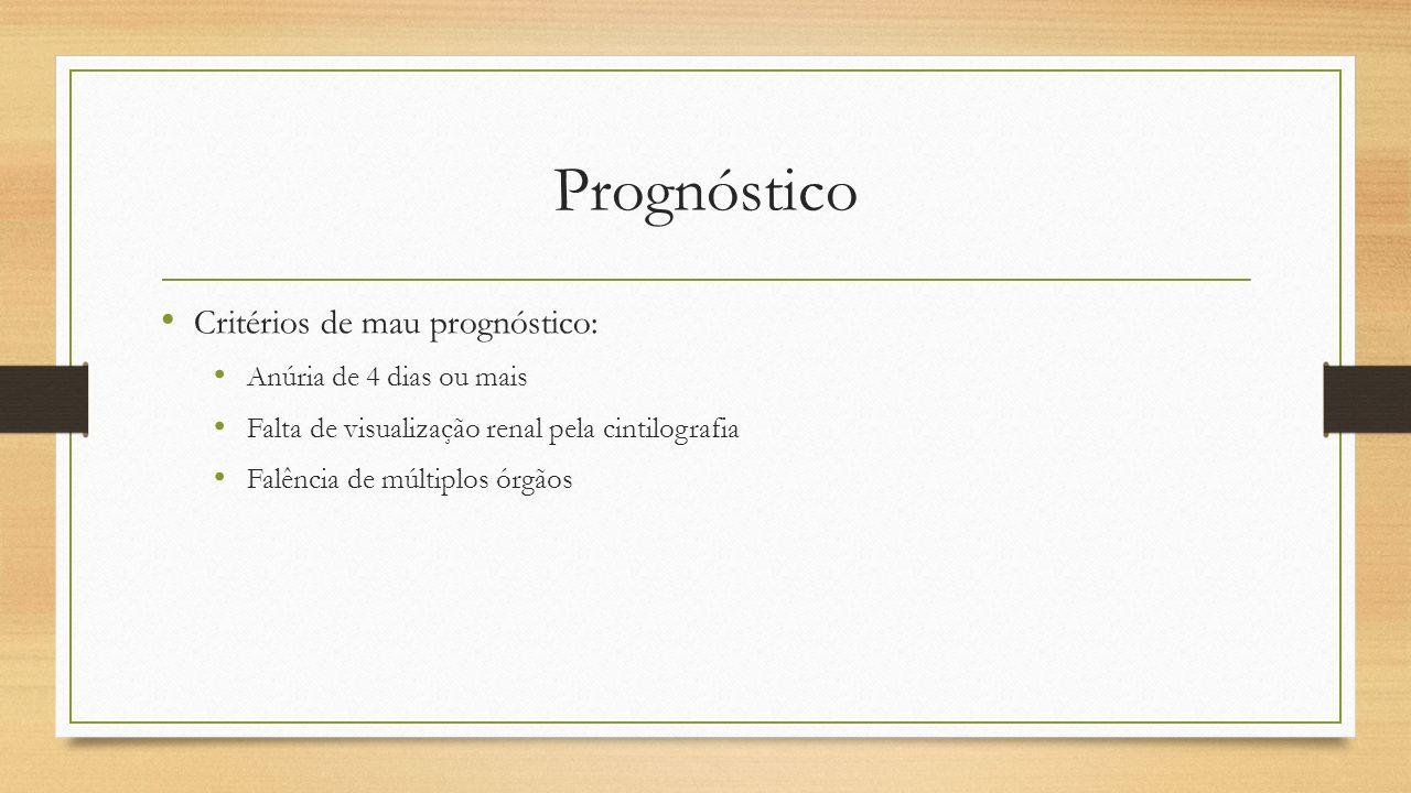 Prognóstico Critérios de mau prognóstico: Anúria de 4 dias ou mais