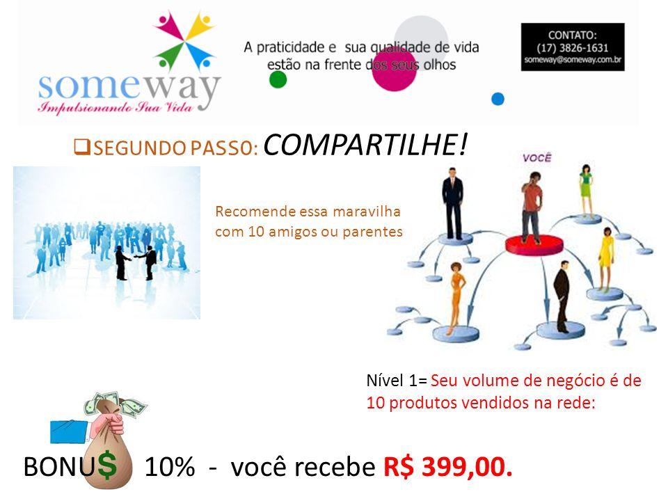 BONU 10% - você recebe R$ 399,00. SEGUNDO PASSO: COMPARTILHE!