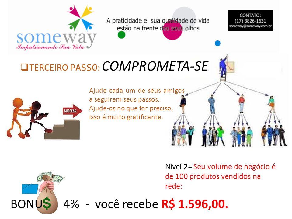 BONU 4% - você recebe R$ 1.596,00. TERCEIRO PASSO: COMPROMETA-SE