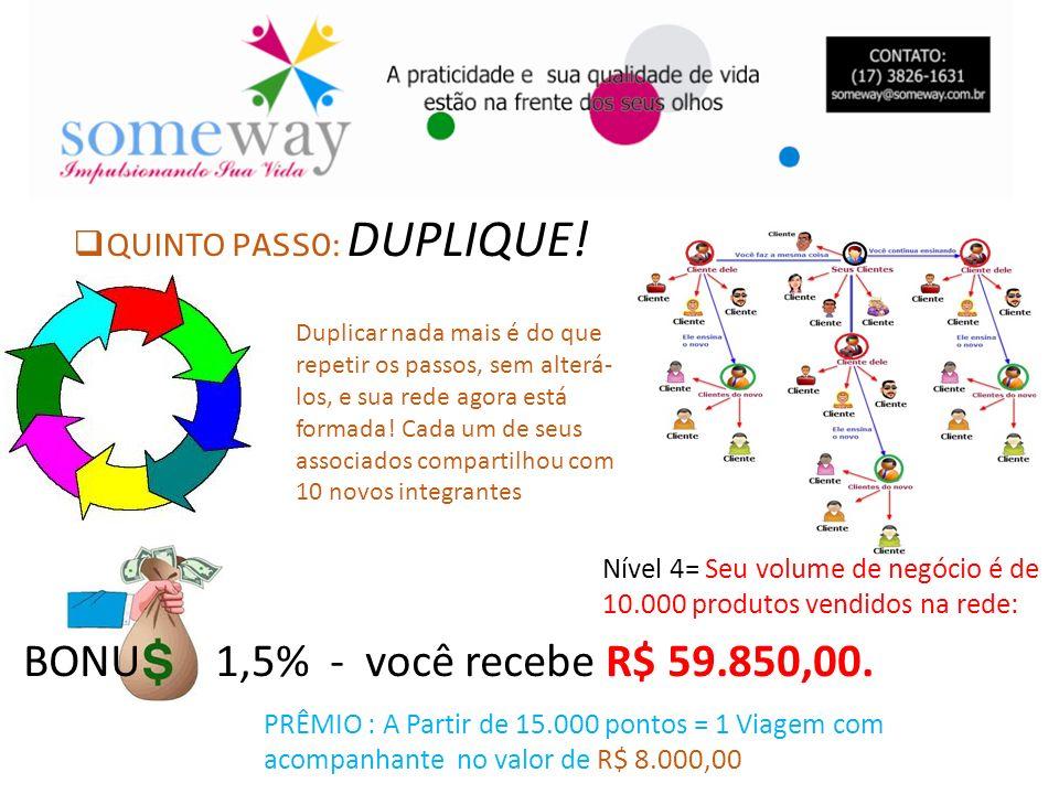 BONU 1,5% - você recebe R$ 59.850,00. QUINTO PASSO: DUPLIQUE!