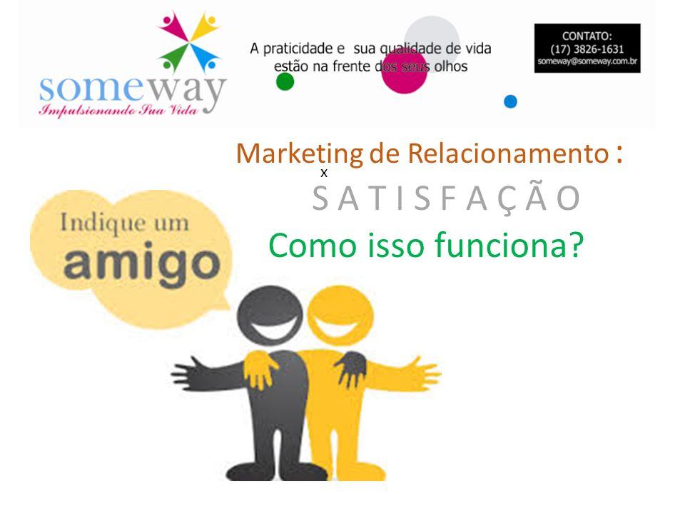 S A T I S F A Ç Ã O Como isso funciona Marketing de Relacionamento :