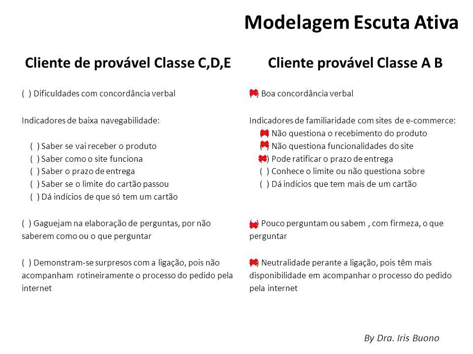 Cliente de provável Classe C,D,E Cliente provável Classe A B