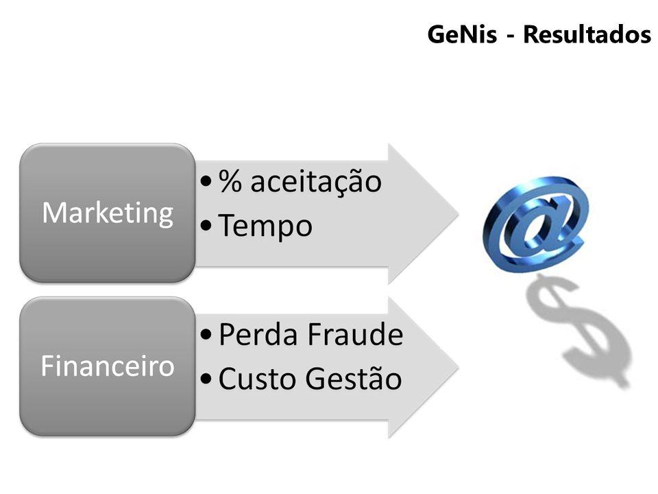 GeNis - Resultados