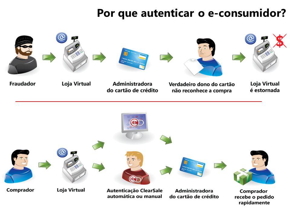 Por que autenticar o e-consumidor