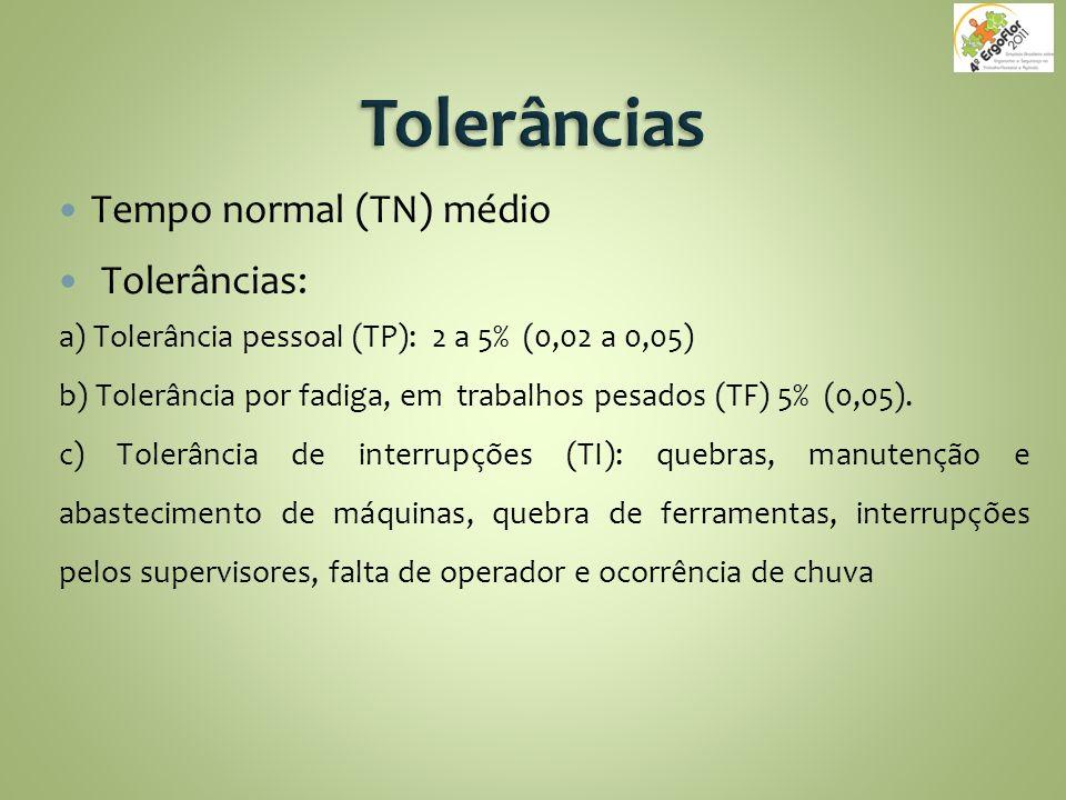 Tolerâncias Tempo normal (TN) médio Tolerâncias: