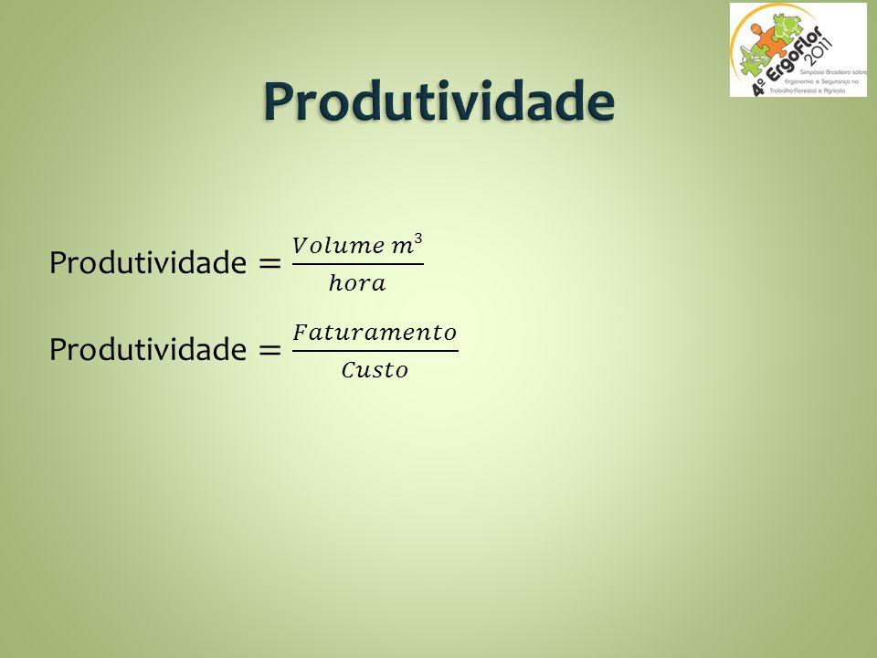 Produtividade Produtividade = 𝑉𝑜𝑙𝑢𝑚𝑒 𝑚3 ℎ𝑜𝑟𝑎 Produtividade = 𝐹𝑎𝑡𝑢𝑟𝑎𝑚𝑒𝑛𝑡𝑜 𝐶𝑢𝑠𝑡𝑜