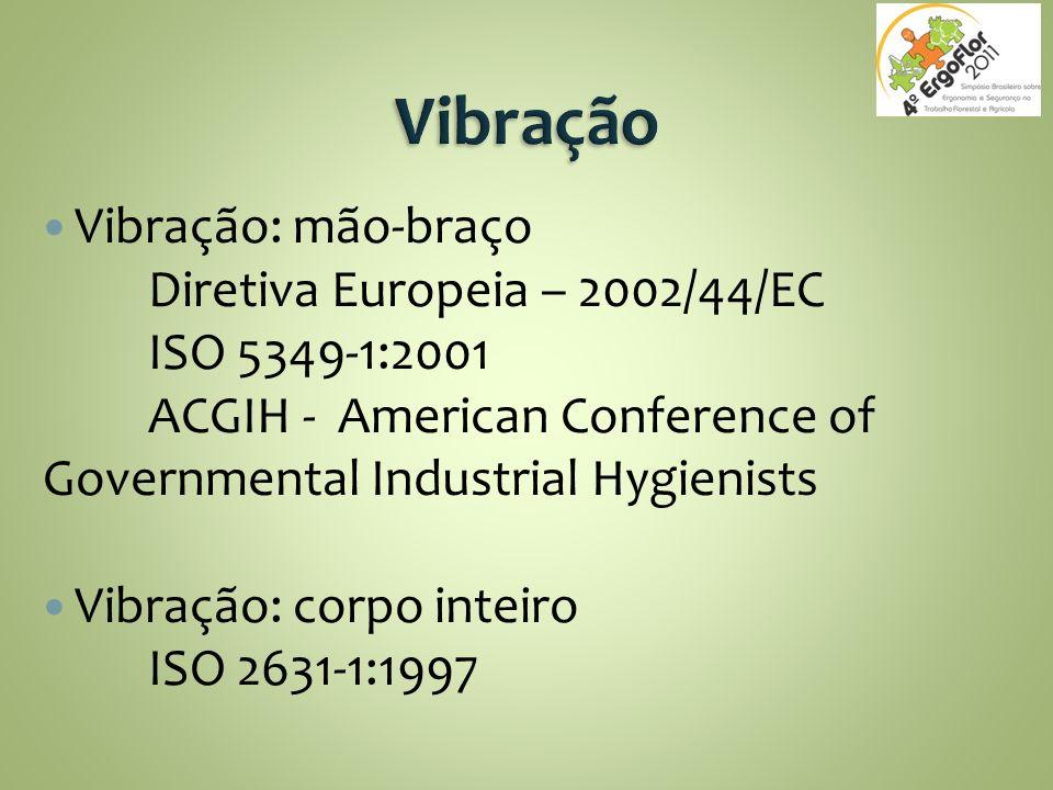Vibração Vibração: mão-braço Diretiva Europeia – 2002/44/EC