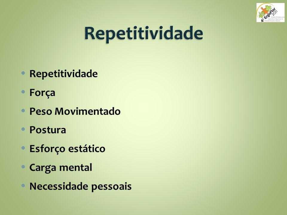 Repetitividade Repetitividade Força Peso Movimentado Postura