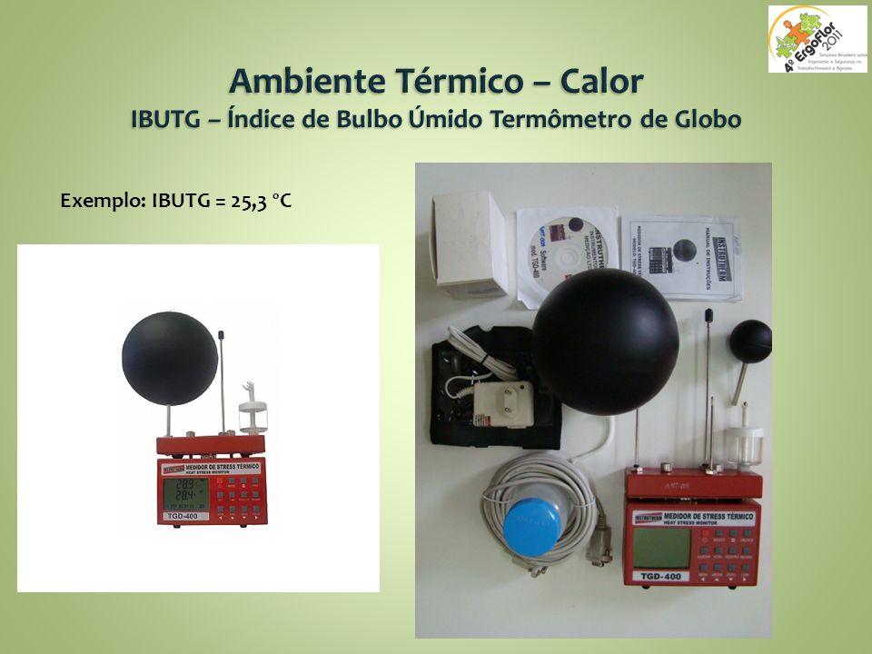 Ambiente Térmico – Calor IBUTG – Índice de Bulbo Úmido Termômetro de Globo