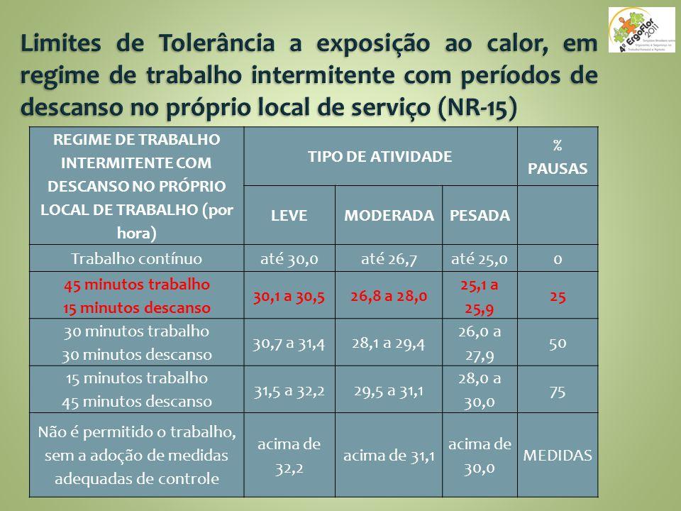 Limites de Tolerância a exposição ao calor, em regime de trabalho intermitente com períodos de descanso no próprio local de serviço (NR-15)