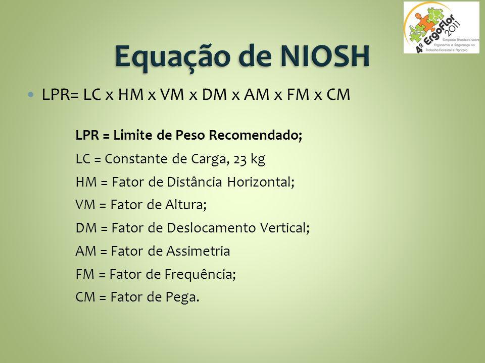 Equação de NIOSH LPR= LC x HM x VM x DM x AM x FM x CM