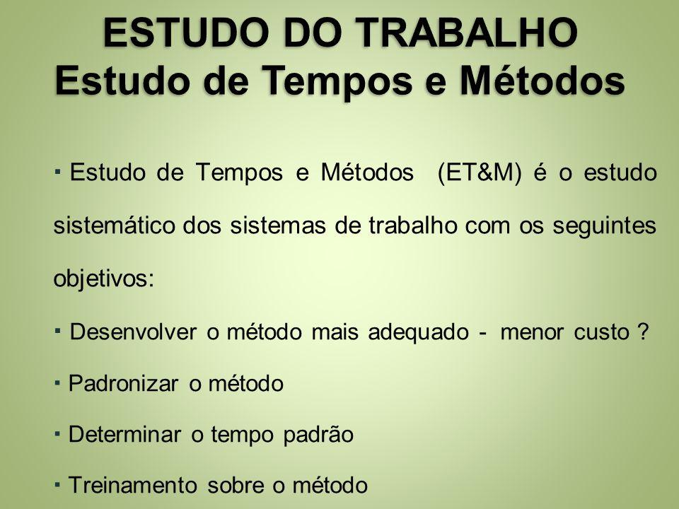 ESTUDO DO TRABALHO Estudo de Tempos e Métodos