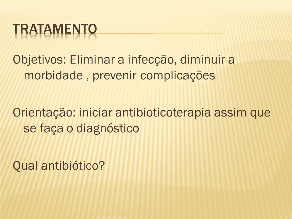 tratamento Objetivos: Eliminar a infecção, diminuir a morbidade , prevenir complicações.