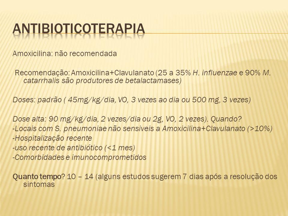 Antibioticoterapia Amoxicilina: não recomendada