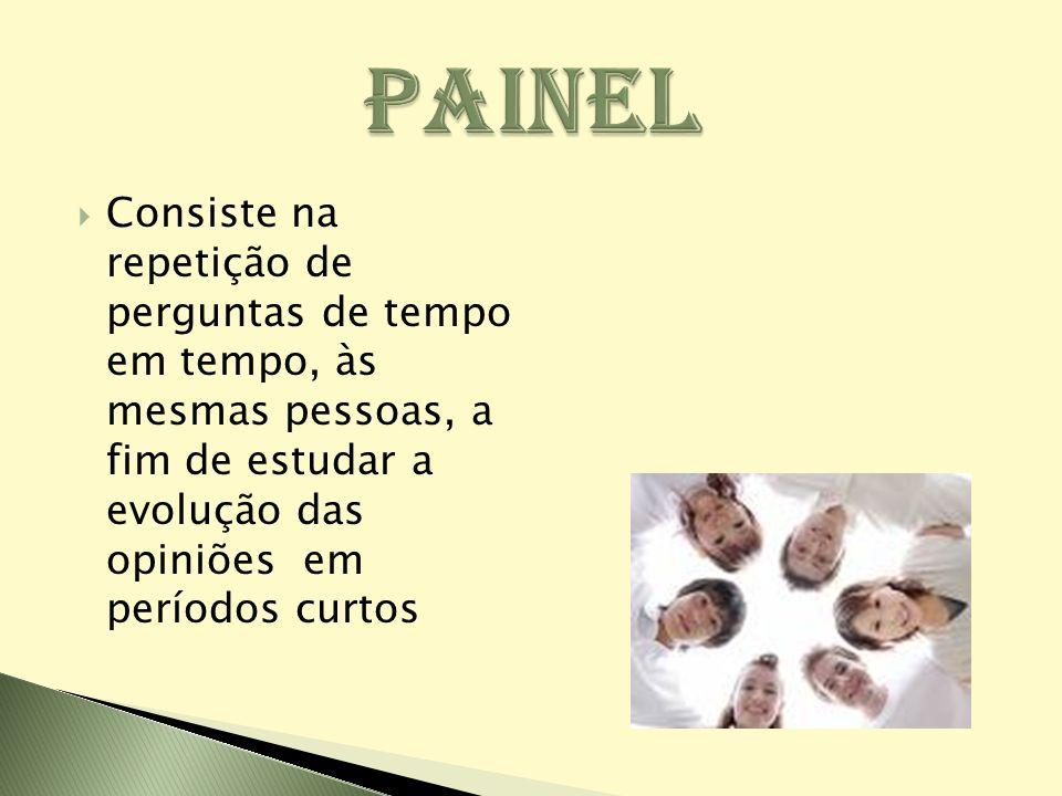 Painel Consiste na repetição de perguntas de tempo em tempo, às mesmas pessoas, a fim de estudar a evolução das opiniões em períodos curtos.