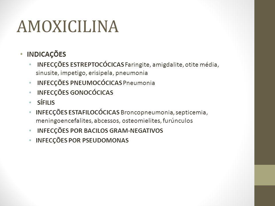 AMOXICILINA INDICAÇÕES