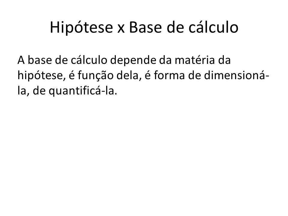Hipótese x Base de cálculo