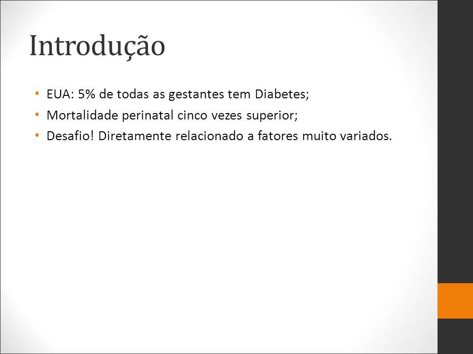 Introdução EUA: 5% de todas as gestantes tem Diabetes;