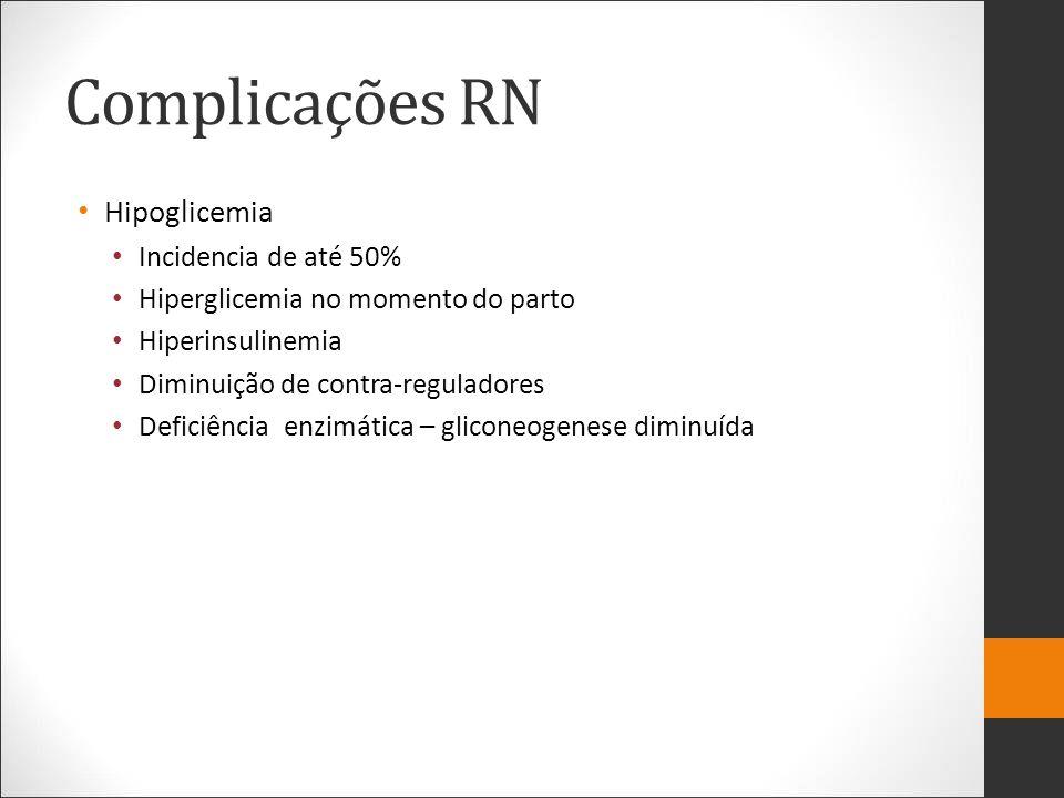 Complicações RN Hipoglicemia Incidencia de até 50%