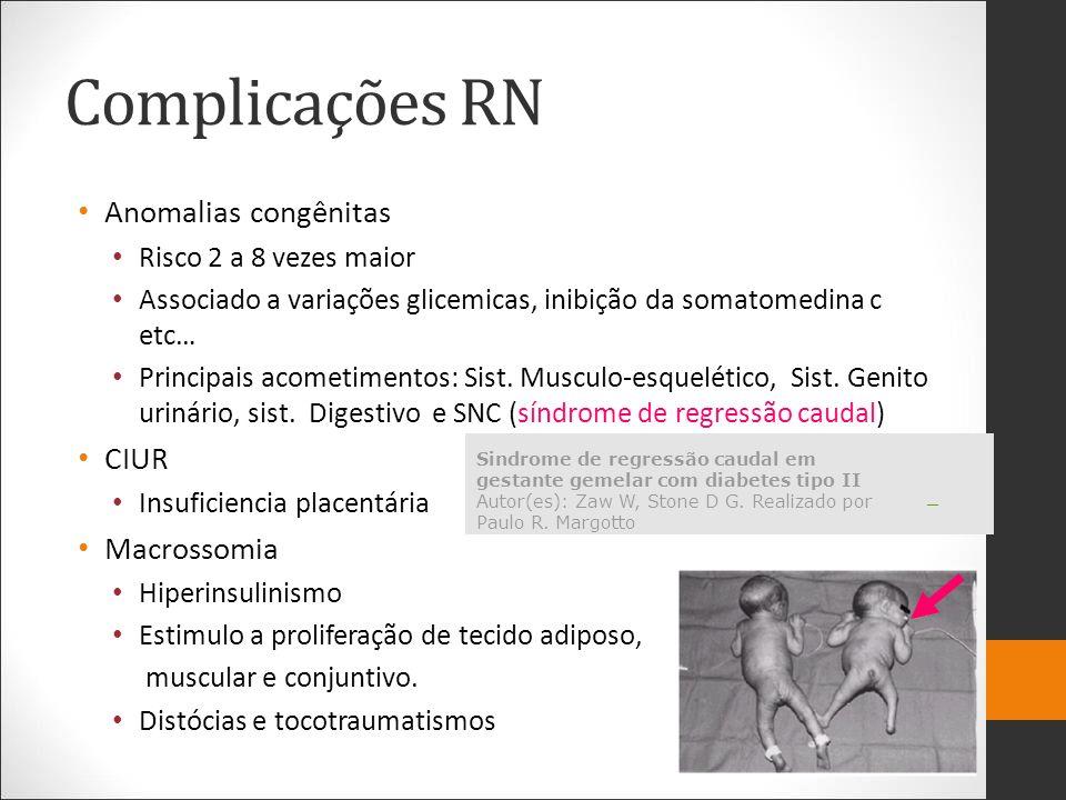 Complicações RN Anomalias congênitas CIUR Macrossomia