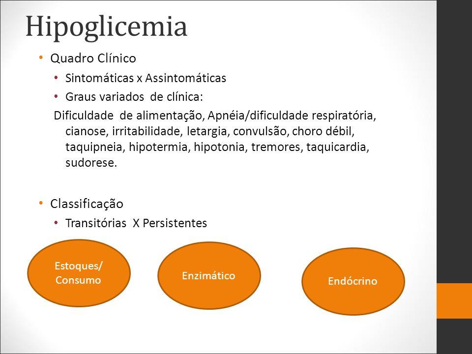 Hipoglicemia Quadro Clínico Classificação