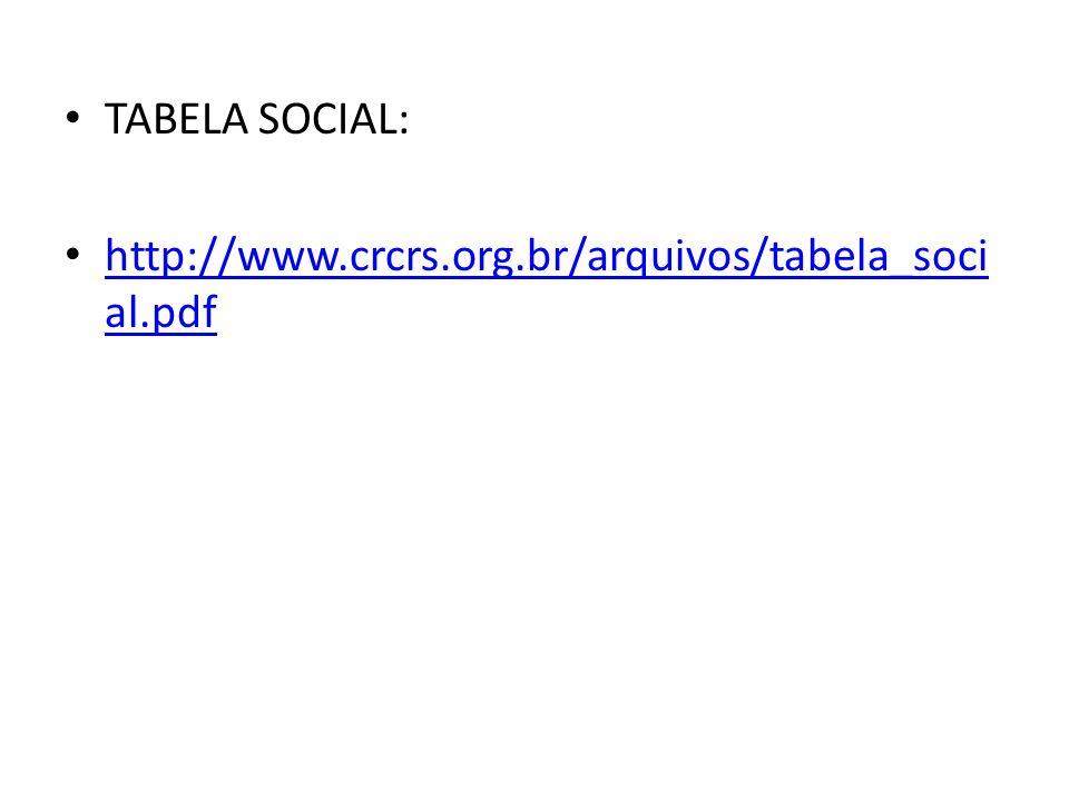 TABELA SOCIAL: http://www.crcrs.org.br/arquivos/tabela_social.pdf